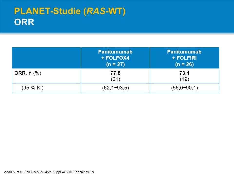 PLANET-Studie (RAS-WT) ORR Abad A, et al. Ann Oncol 2014;25(Suppl 4):iv189 (poster 551P). Panitumumab + FOLFOX4 (n = 27) Panitumumab + FOLFIRI (n = 26
