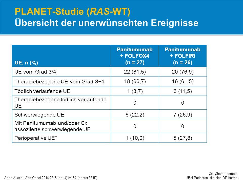 PLANET-Studie (RAS-WT) Übersicht der unerwünschten Ereignisse Abad A, et al. Ann Oncol 2014;25(Suppl 4):iv189 (poster 551P). Cx, Chemotherapie. † Bei