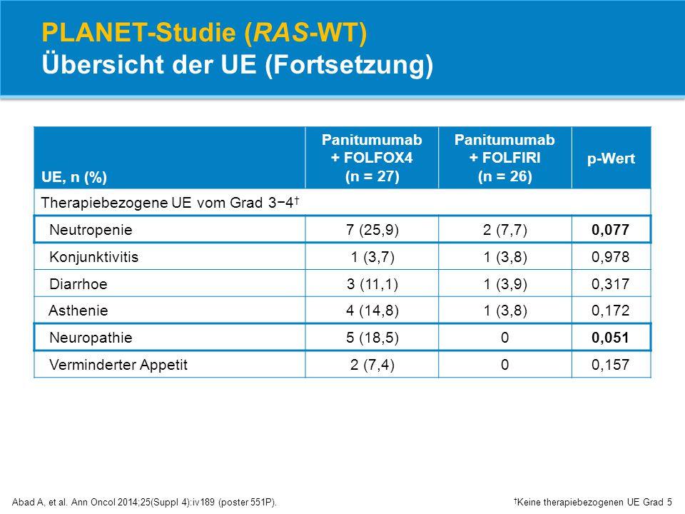 PLANET-Studie (RAS-WT) Übersicht der UE (Fortsetzung) Abad A, et al. Ann Oncol 2014;25(Suppl 4):iv189 (poster 551P). † Keine therapiebezogenen UE Grad