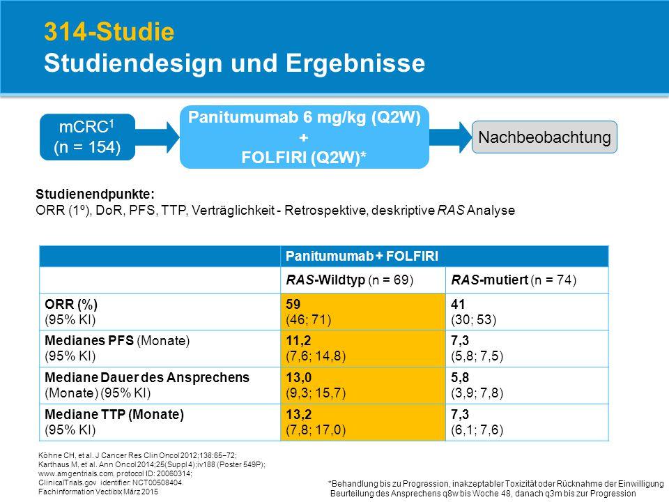 314-Studie Studiendesign und Ergebnisse Panitumumab + FOLFIRI RAS-Wildtyp (n = 69)RAS-mutiert (n = 74) ORR (%) (95% KI) 59 (46; 71) 41 (30; 53) Median