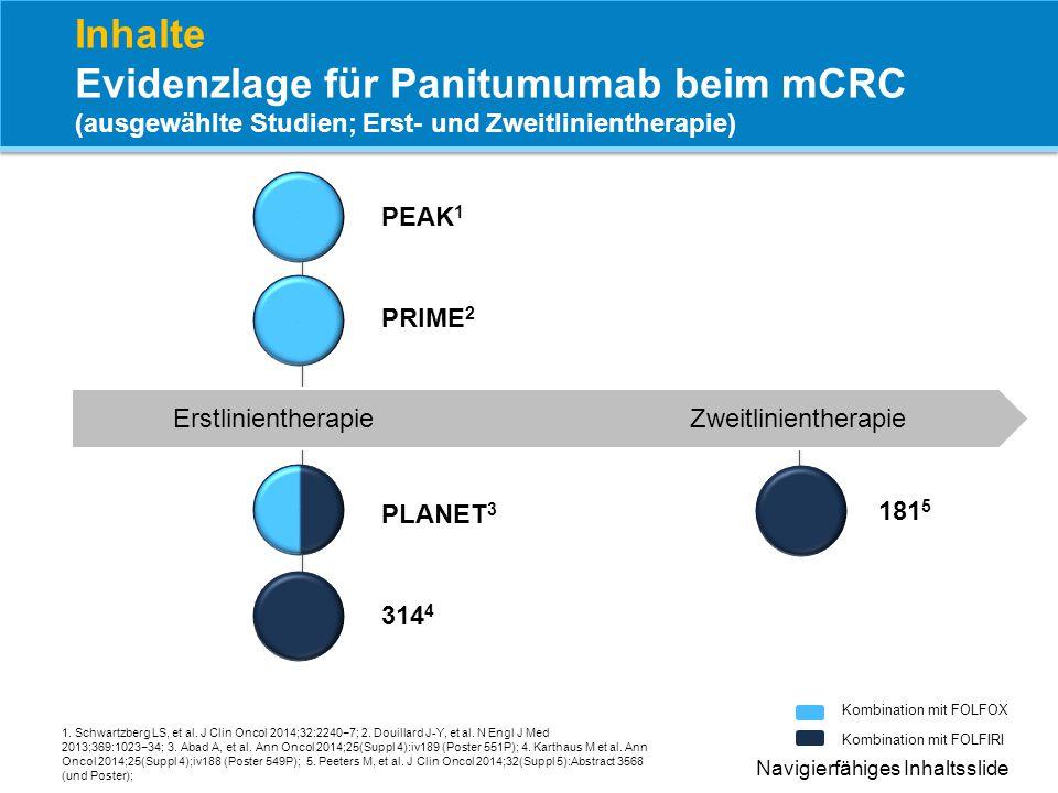 Inhalte Evidenzlage für Panitumumab beim mCRC (ausgewählte Studien; Erst- und Zweitlinientherapie) ErstlinientherapieZweitlinientherapie PEAK 1 PRIME