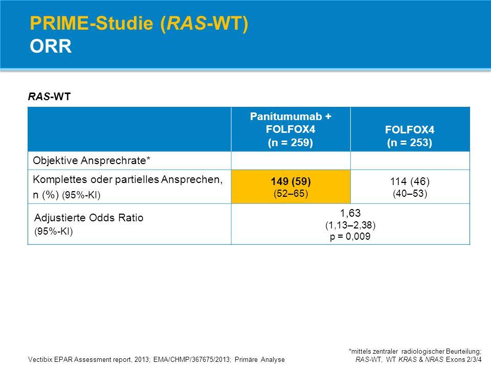 PRIME-Studie (RAS-WT) ORR Vectibix EPAR Assessment report, 2013; EMA/CHMP/367675/2013; Primäre Analyse *mittels zentraler radiologischer Beurteilung;