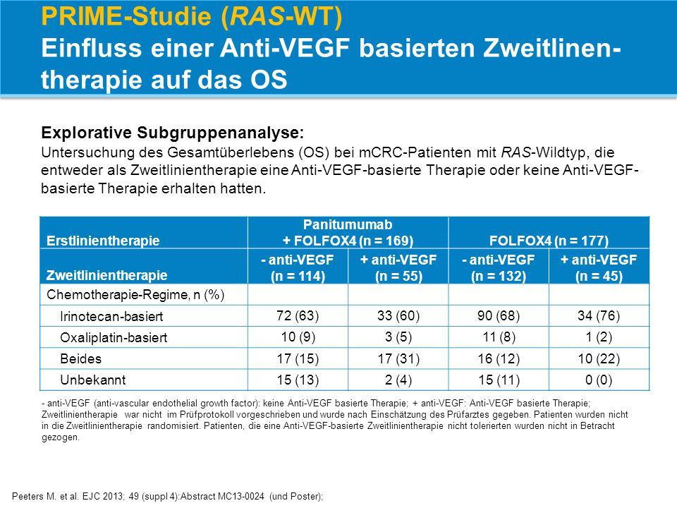 - anti-VEGF (anti-vascular endothelial growth factor): keine Anti-VEGF basierte Therapie; + anti-VEGF: Anti-VEGF basierte Therapie; Zweitlinientherapi