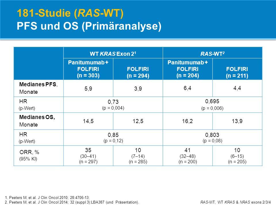 181-Studie (RAS-WT) PFS und OS (Primäranalyse) 1. Peeters M, et al. J Clin Oncol 2010; 28:4706-13; 2. Peeters M, et al. J Clin Oncol 2014; 32 (suppl 3