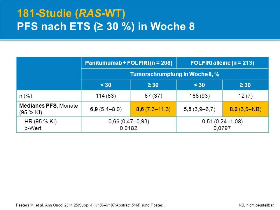 181-Studie (RAS-WT) PFS nach ETS (≥ 30 %) in Woche 8 NB, nicht beurteilbar. Panitumumab + FOLFIRI (n = 208)FOLFIRI alleine (n = 213) Tumorschrumpfung