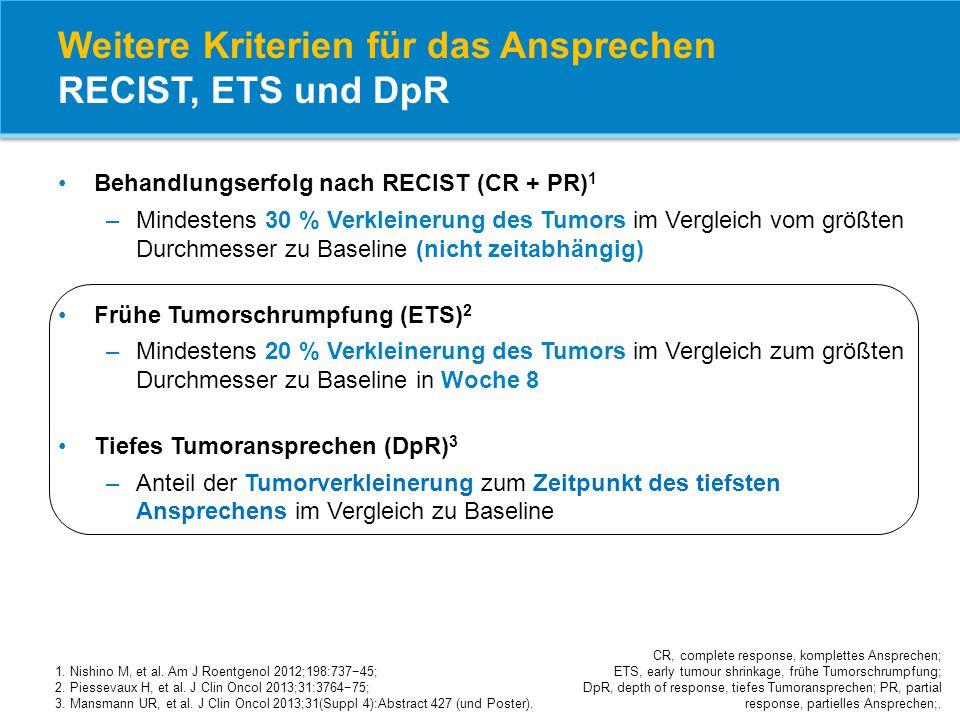 Weitere Kriterien für das Ansprechen RECIST, ETS und DpR CR, complete response, komplettes Ansprechen; ETS, early tumour shrinkage, frühe Tumorschrump