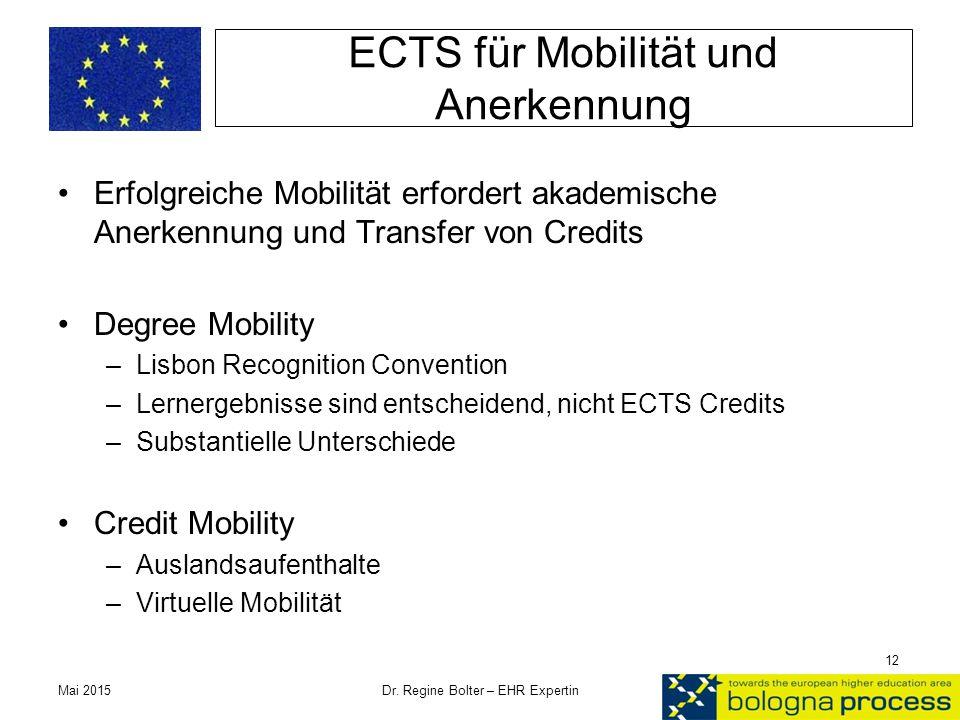 ECTS für Mobilität und Anerkennung Erfolgreiche Mobilität erfordert akademische Anerkennung und Transfer von Credits Degree Mobility –Lisbon Recogniti