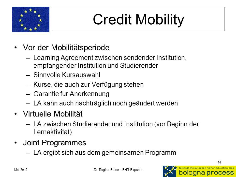 Credit Mobility Vor der Mobilitätsperiode –Learning Agreement zwischen sendender Institution, empfangender Institution und Studierender –Sinnvolle Kur