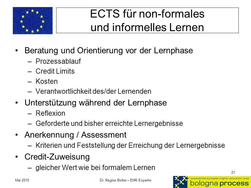 ECTS für non-formales und informelles Lernen Beratung und Orientierung vor der Lernphase –Prozessablauf –Credit Limits –Kosten –Verantwortlichkeit des