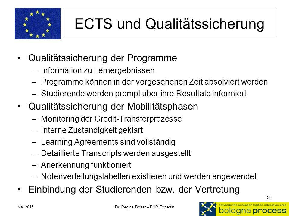 ECTS und Qualitätssicherung Qualitätssicherung der Programme –Information zu Lernergebnissen –Programme können in der vorgesehenen Zeit absolviert wer