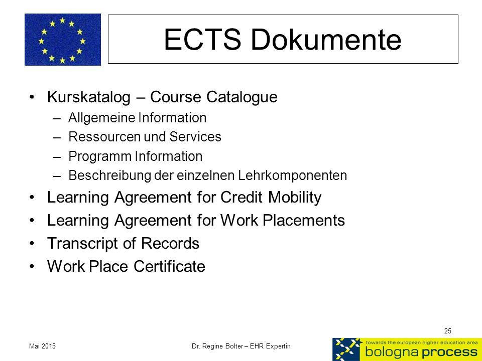 ECTS Dokumente Kurskatalog – Course Catalogue –Allgemeine Information –Ressourcen und Services –Programm Information –Beschreibung der einzelnen Lehrk