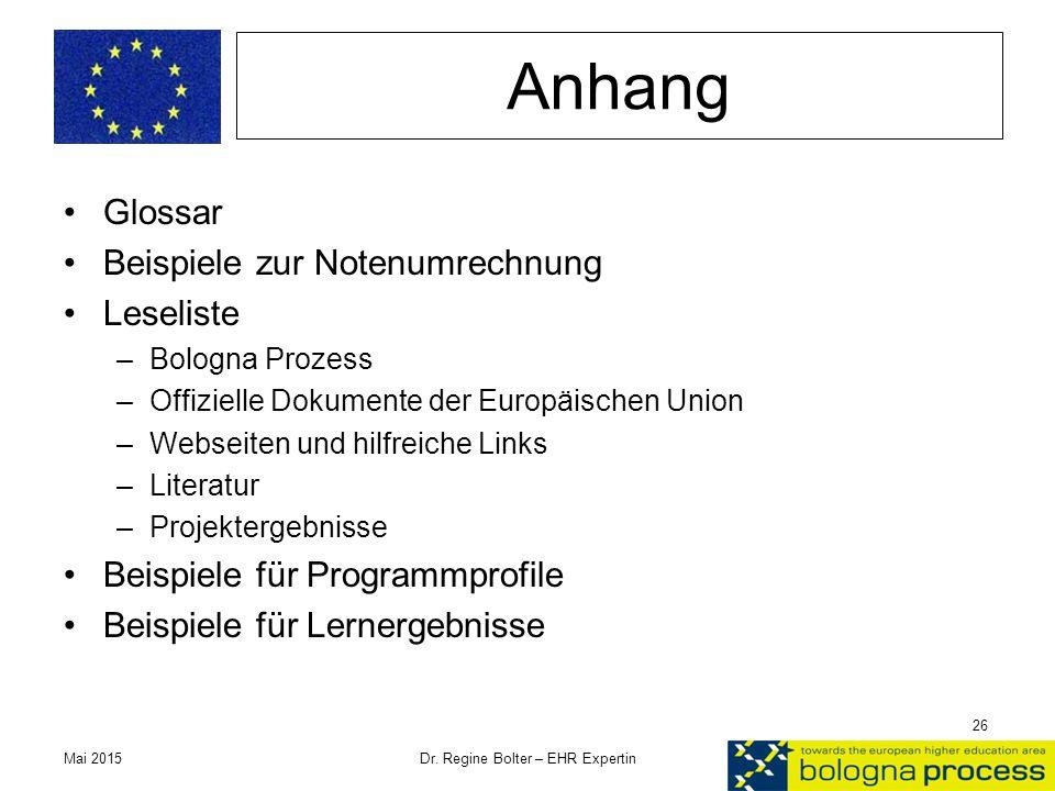 Anhang Glossar Beispiele zur Notenumrechnung Leseliste –Bologna Prozess –Offizielle Dokumente der Europäischen Union –Webseiten und hilfreiche Links –