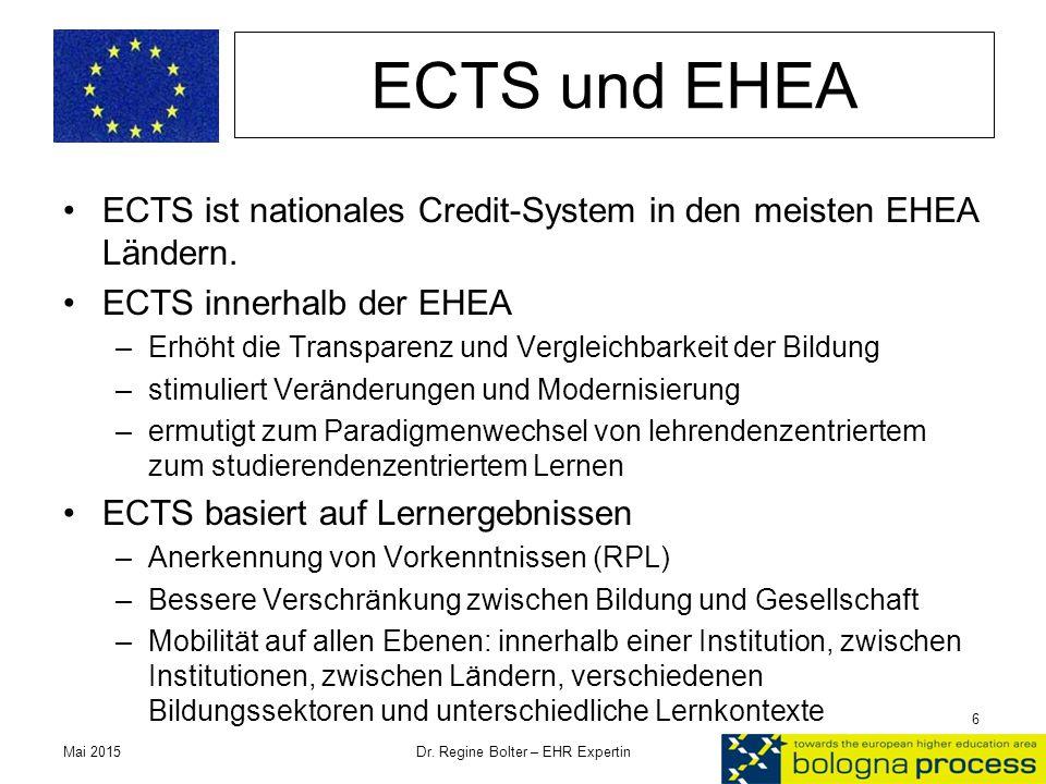ECTS und EHEA ECTS ist nationales Credit-System in den meisten EHEA Ländern. ECTS innerhalb der EHEA –Erhöht die Transparenz und Vergleichbarkeit der