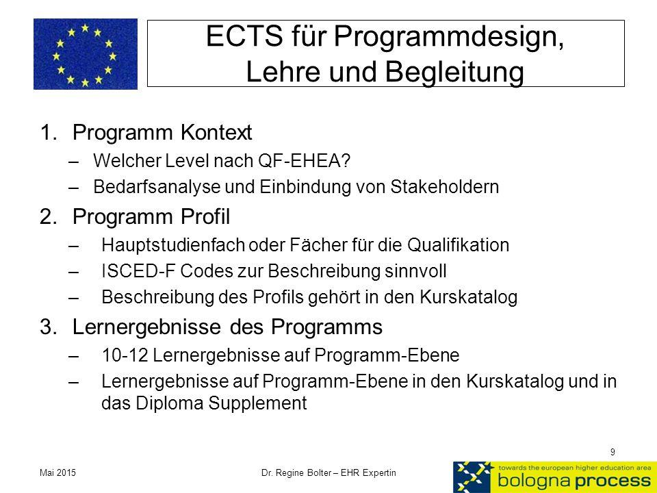 ECTS für Programmdesign, Lehre und Begleitung 1.Programm Kontext –Welcher Level nach QF-EHEA? –Bedarfsanalyse und Einbindung von Stakeholdern 2.Progra