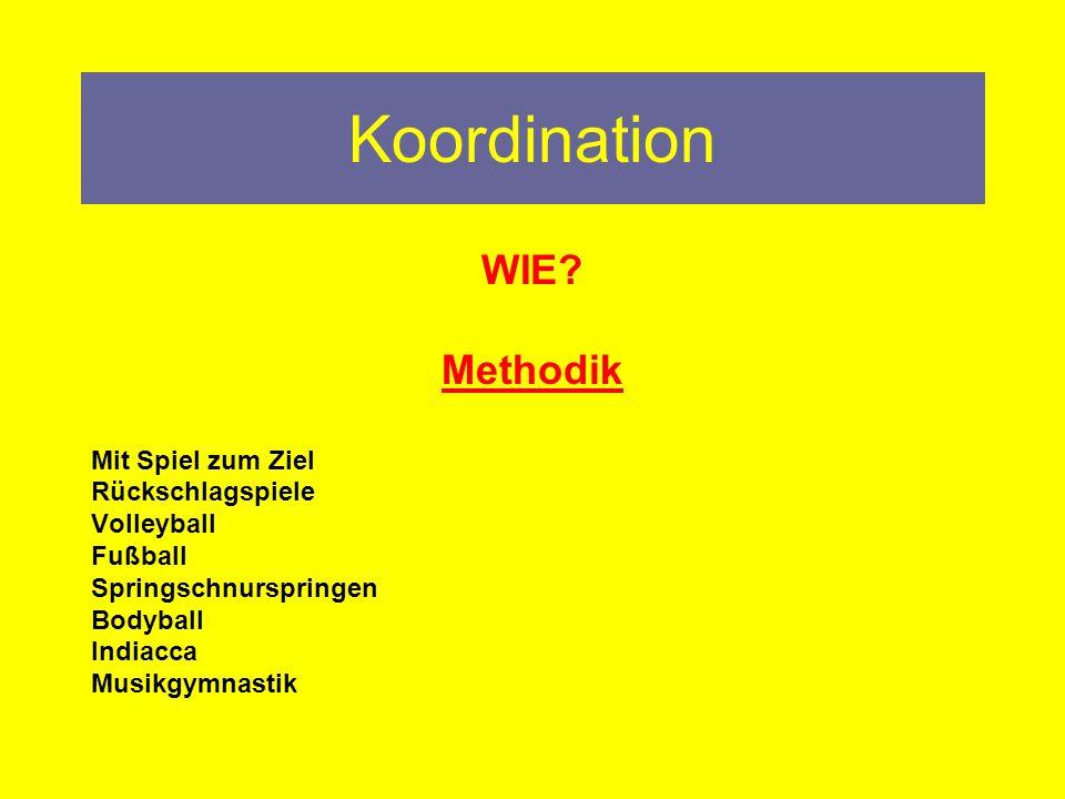 Koordination WIE? Methodik Alltag Koordination: Zähneputzen Trinken, Schreiben (Arme, Füße) usw.