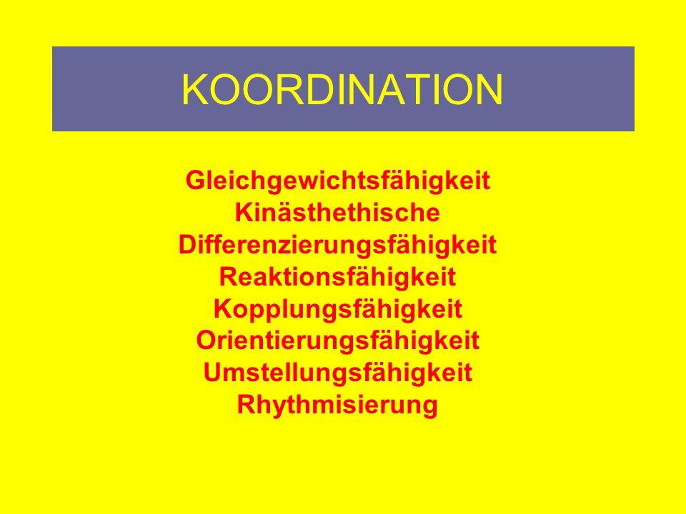 Koordination WIE.