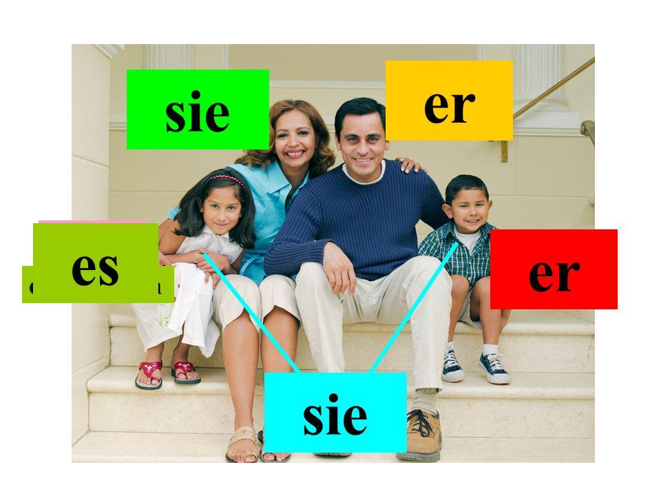 Die Personalpronomen Im Englischen gibt es Personalpronomen: –he – she – it – they Im Deutschen gibt es Personalpronomen: –er – sie – es - sie