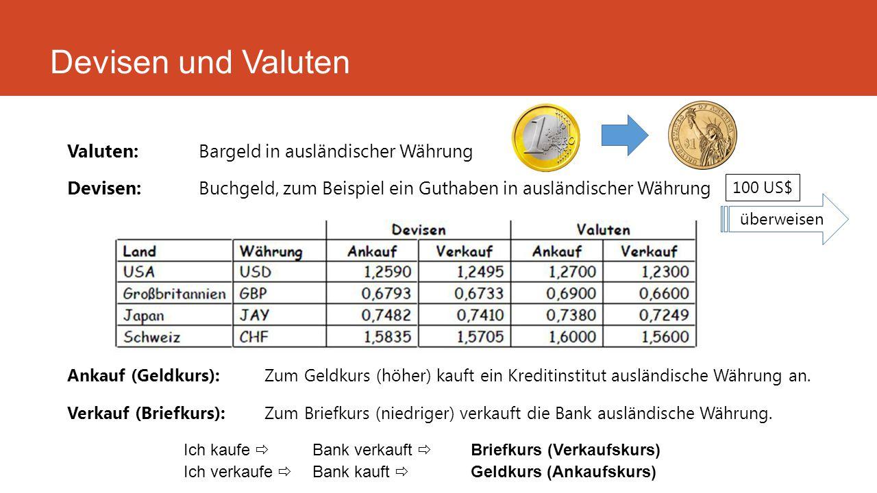 Valuten:Bargeld in ausländischer Währung Devisen:Buchgeld, zum Beispiel ein Guthaben in ausländischer Währung Devisen und Valuten Ankauf (Geldkurs):Zum Geldkurs (höher) kauft ein Kreditinstitut ausländische Währung an.