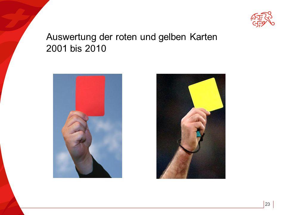 23 Auswertung der roten und gelben Karten 2001 bis 2010
