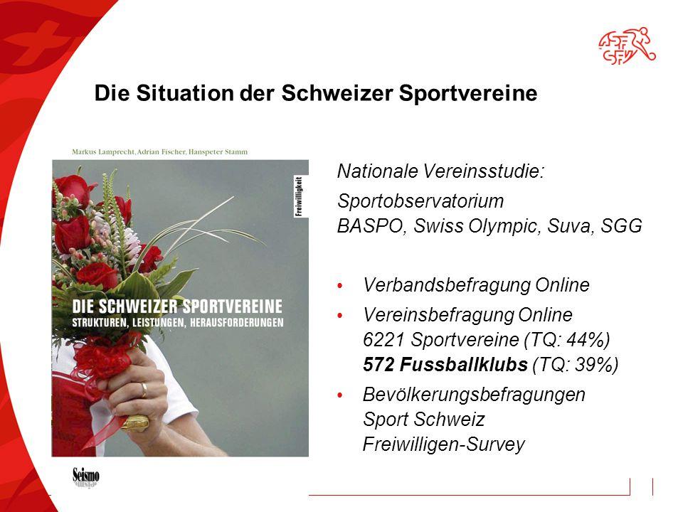 Die Situation der Schweizer Sportvereine Nationale Vereinsstudie: Sportobservatorium BASPO, Swiss Olympic, Suva, SGG Verbandsbefragung Online Vereinsbefragung Online 6221 Sportvereine (TQ: 44%) 572 Fussballklubs (TQ: 39%) Bevölkerungsbefragungen Sport Schweiz Freiwilligen-Survey