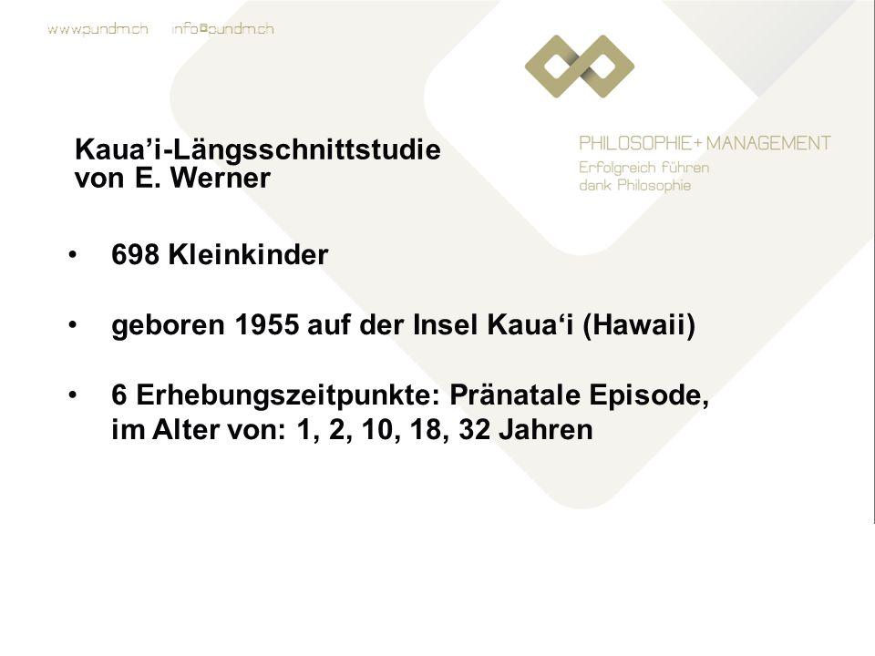 www.pundm.ch info@pundm.ch Kaua'i-Längsschnittstudie von E.