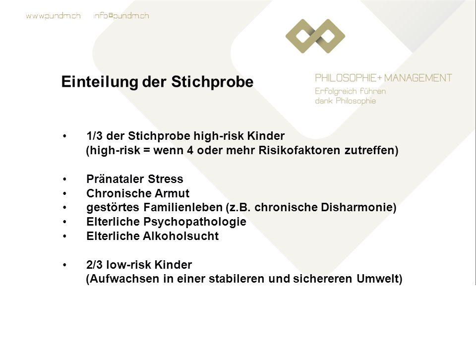 www.pundm.ch info@pundm.ch Einteilung der Stichprobe 1/3 der Stichprobe high-risk Kinder (high-risk = wenn 4 oder mehr Risikofaktoren zutreffen) Pränataler Stress Chronische Armut gestörtes Familienleben (z.B.