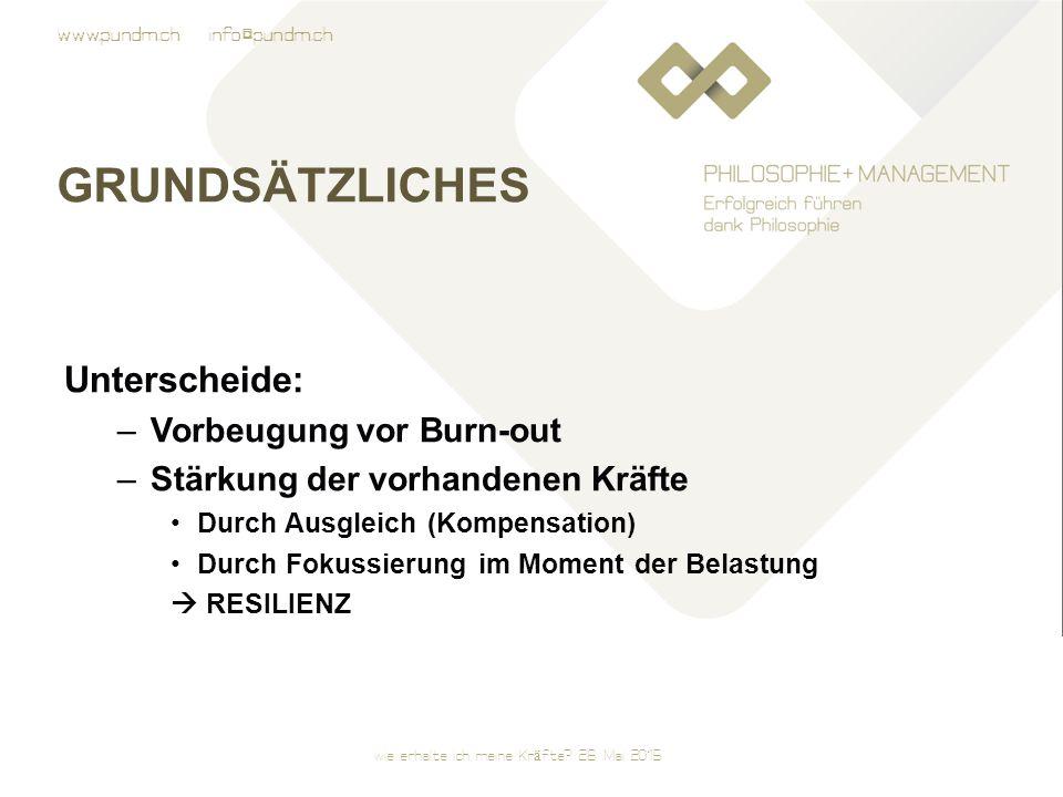www.pundm.ch info@pundm.ch GRUNDSÄTZLICHES Unterscheide: –Vorbeugung vor Burn-out –Stärkung der vorhandenen Kräfte Durch Ausgleich (Kompensation) Durch Fokussierung im Moment der Belastung  RESILIENZ wie erhalte ich meine Kräfte.