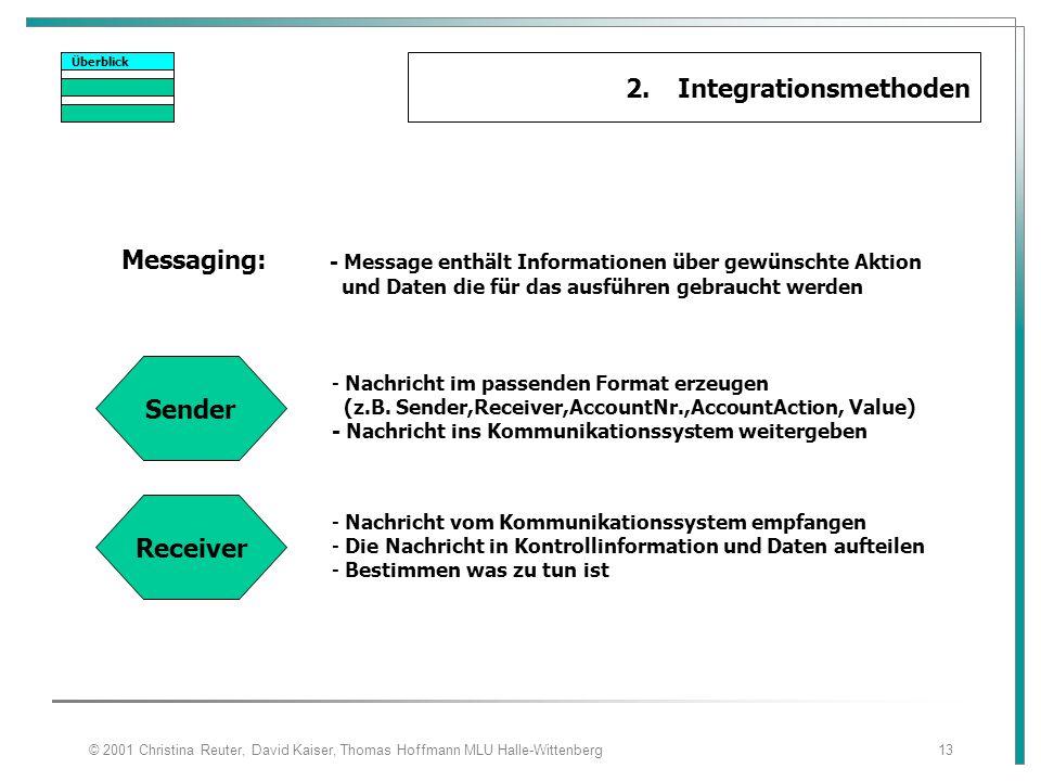 © 2001 Christina Reuter, David Kaiser, Thomas Hoffmann MLU Halle-Wittenberg13 Überblick 2.Integrationsmethoden Messaging: - Message enthält Informatio