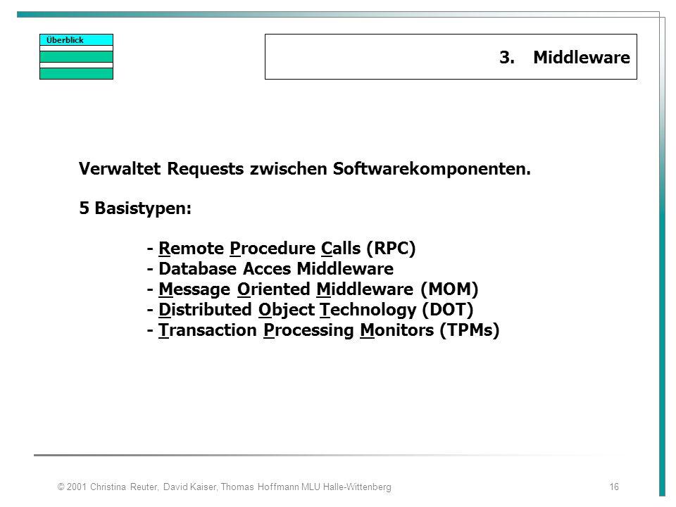 © 2001 Christina Reuter, David Kaiser, Thomas Hoffmann MLU Halle-Wittenberg16 Überblick 3.Middleware Verwaltet Requests zwischen Softwarekomponenten.