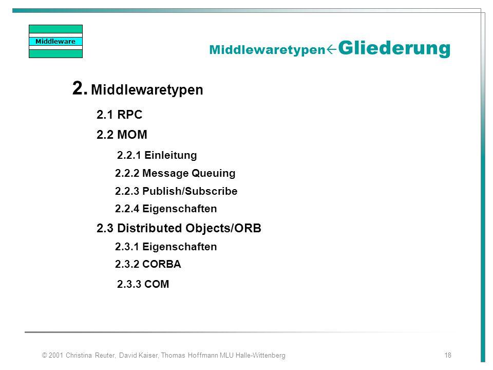 © 2001 Christina Reuter, David Kaiser, Thomas Hoffmann MLU Halle-Wittenberg18 Middlewaretypen  Gliederung 2. Middlewaretypen 2.1 RPC 2.2 MOM 2.2.1 Ei