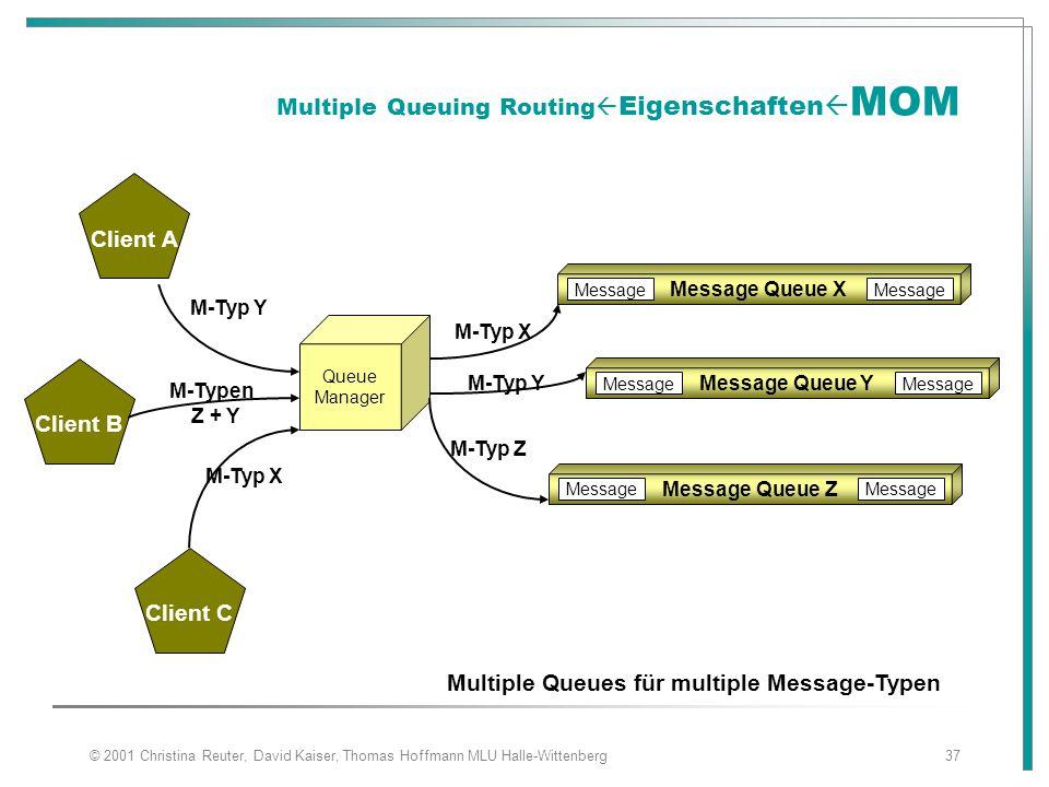 © 2001 Christina Reuter, David Kaiser, Thomas Hoffmann MLU Halle-Wittenberg37 Multiple Queuing Routing  Eigenschaften  MOM Message Queue Z Message M