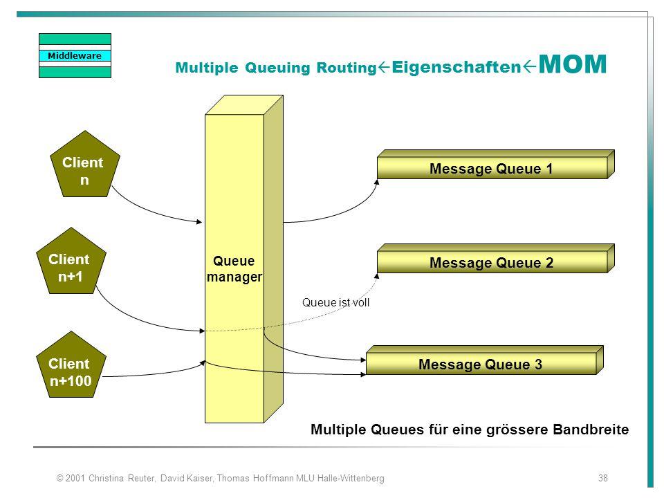 © 2001 Christina Reuter, David Kaiser, Thomas Hoffmann MLU Halle-Wittenberg38 Multiple Queuing Routing  Eigenschaften  MOM Queue manager Client n Cl