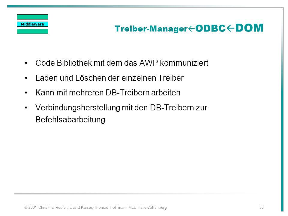 © 2001 Christina Reuter, David Kaiser, Thomas Hoffmann MLU Halle-Wittenberg50 Treiber-Manager  ODBC  DOM Code Bibliothek mit dem das AWP kommunizier