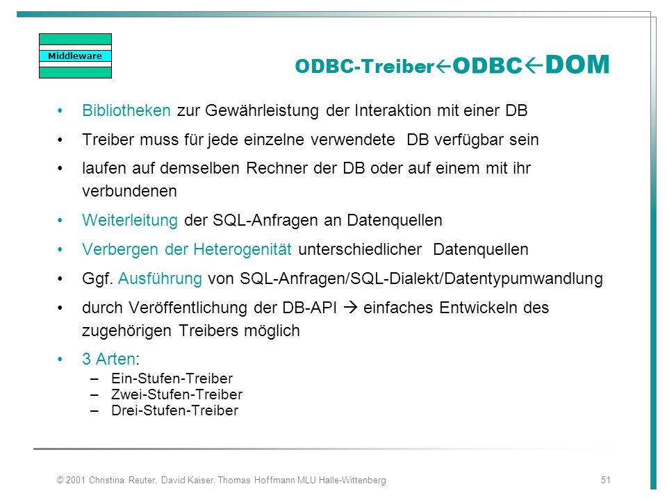 © 2001 Christina Reuter, David Kaiser, Thomas Hoffmann MLU Halle-Wittenberg51 ODBC-Treiber  ODBC  DOM Bibliotheken zur Gewährleistung der Interaktio