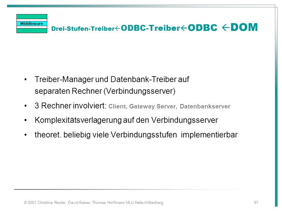 © 2001 Christina Reuter, David Kaiser, Thomas Hoffmann MLU Halle-Wittenberg57 Drei-Stufen-Treiber  ODBC-Treiber  ODBC  DOM Treiber-Manager und Date