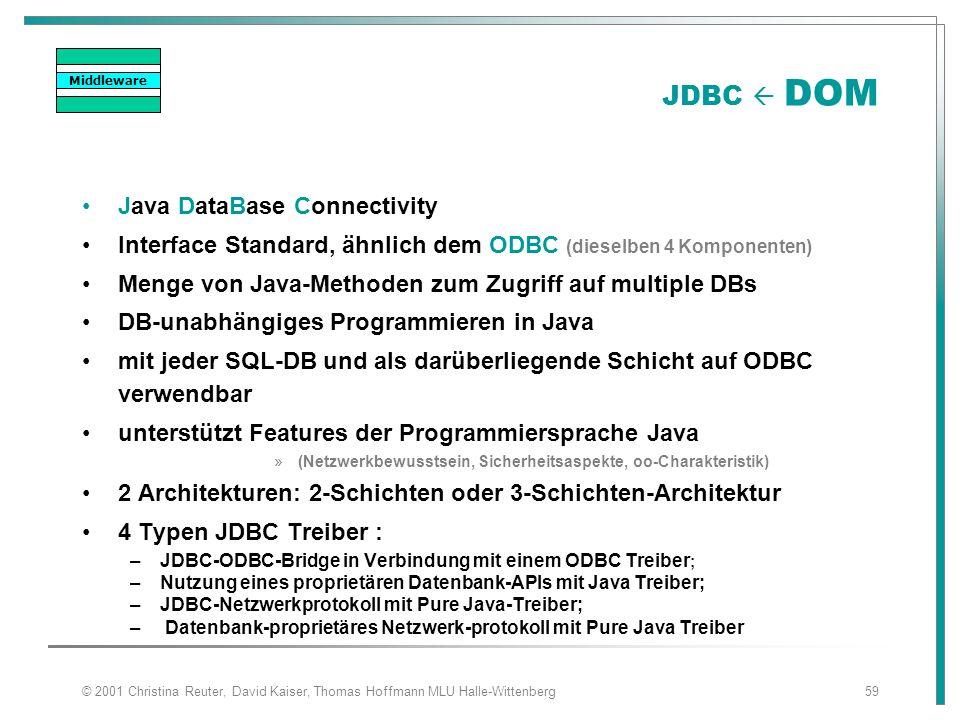 © 2001 Christina Reuter, David Kaiser, Thomas Hoffmann MLU Halle-Wittenberg59 JDBC  DOM Java DataBase Connectivity Interface Standard, ähnlich dem OD