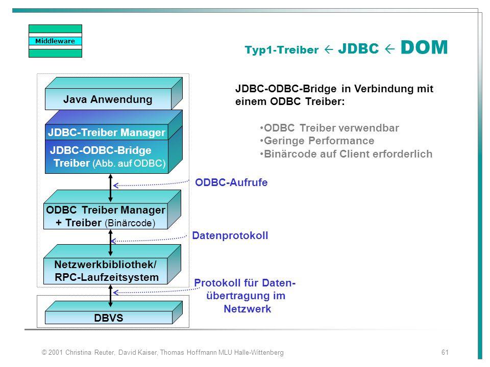 © 2001 Christina Reuter, David Kaiser, Thomas Hoffmann MLU Halle-Wittenberg61 Typ1-Treiber  JDBC  DOM ODBC-Aufrufe Datenprotokoll JDBC-ODBC-Bridge T