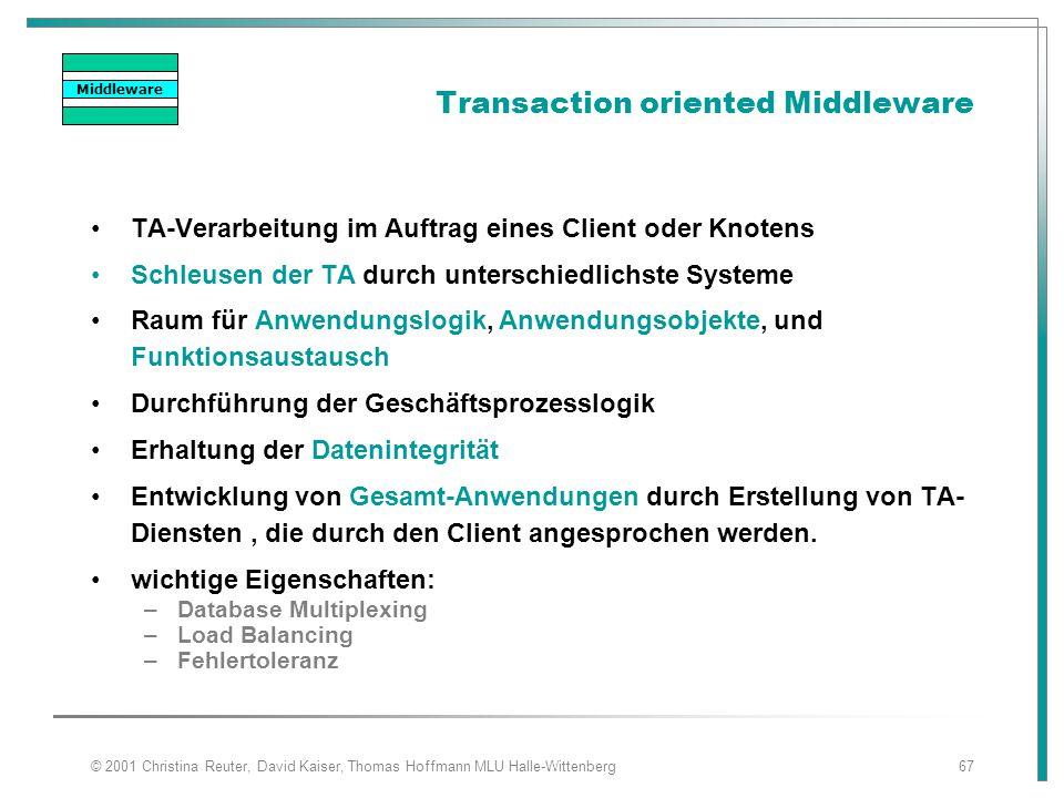 © 2001 Christina Reuter, David Kaiser, Thomas Hoffmann MLU Halle-Wittenberg67 Transaction oriented Middleware TA-Verarbeitung im Auftrag eines Client