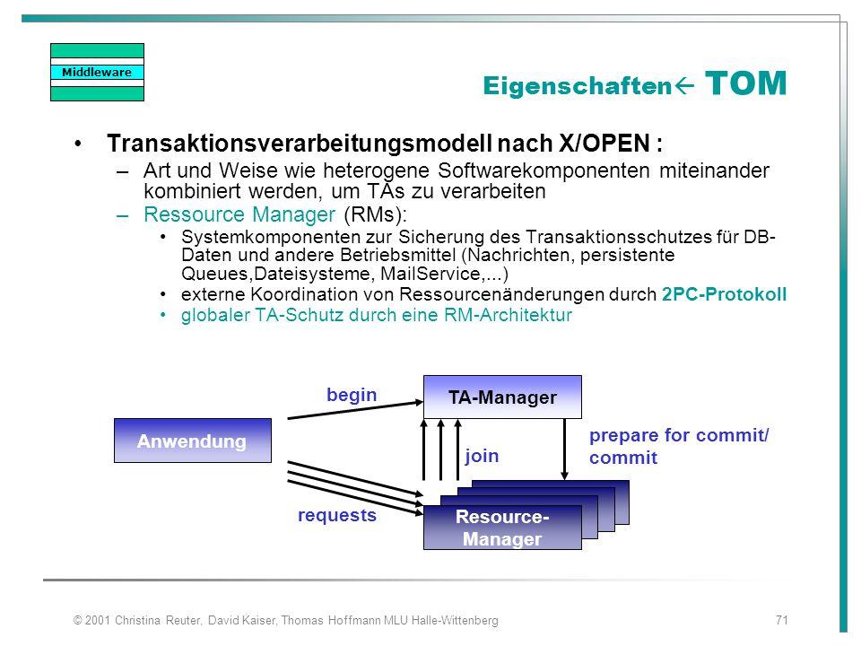© 2001 Christina Reuter, David Kaiser, Thomas Hoffmann MLU Halle-Wittenberg71 Eigenschaften  TOM RM Anwendung TA-Manager Resource- Manager begin requ