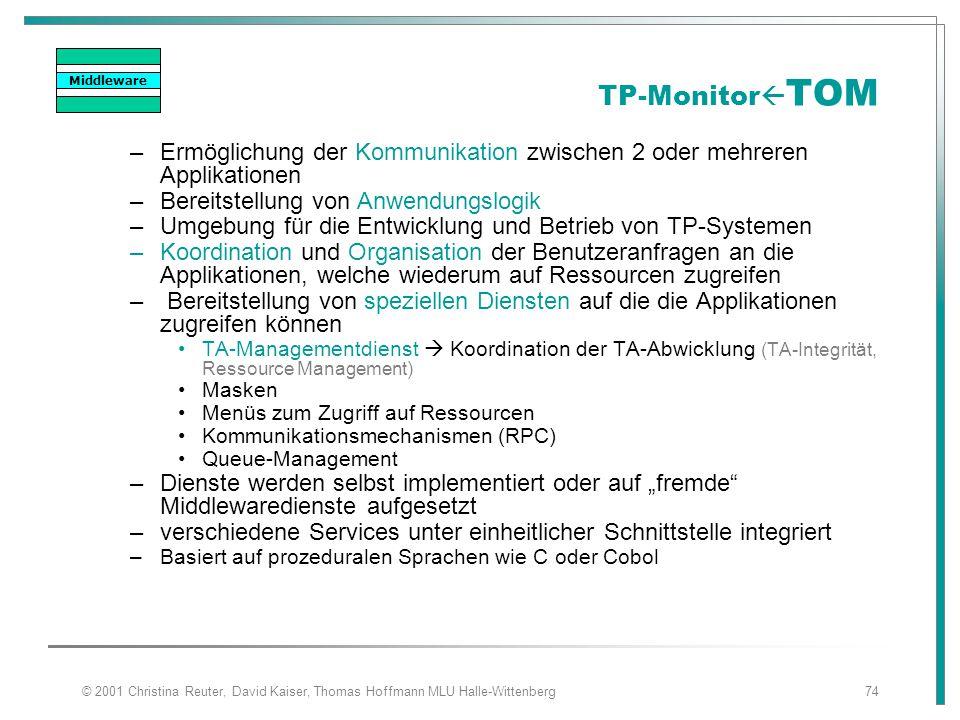 © 2001 Christina Reuter, David Kaiser, Thomas Hoffmann MLU Halle-Wittenberg74 TP-Monitor  TOM –Ermöglichung der Kommunikation zwischen 2 oder mehrere