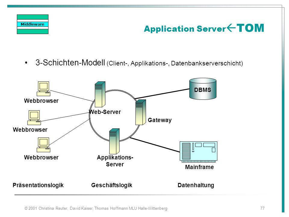 © 2001 Christina Reuter, David Kaiser, Thomas Hoffmann MLU Halle-Wittenberg77 Application Server  TOM 3-Schichten-Modell (Client-, Applikations-, Dat