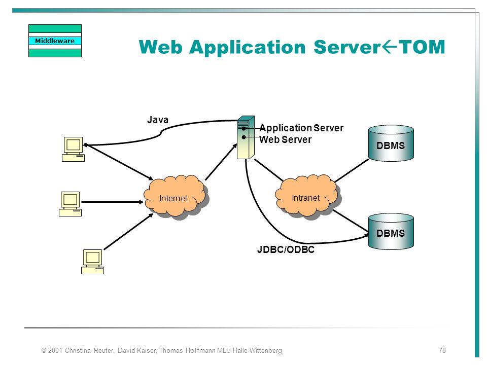 © 2001 Christina Reuter, David Kaiser, Thomas Hoffmann MLU Halle-Wittenberg78 Web Application Server  TOM Internet DBMS Intranet Java Application Ser