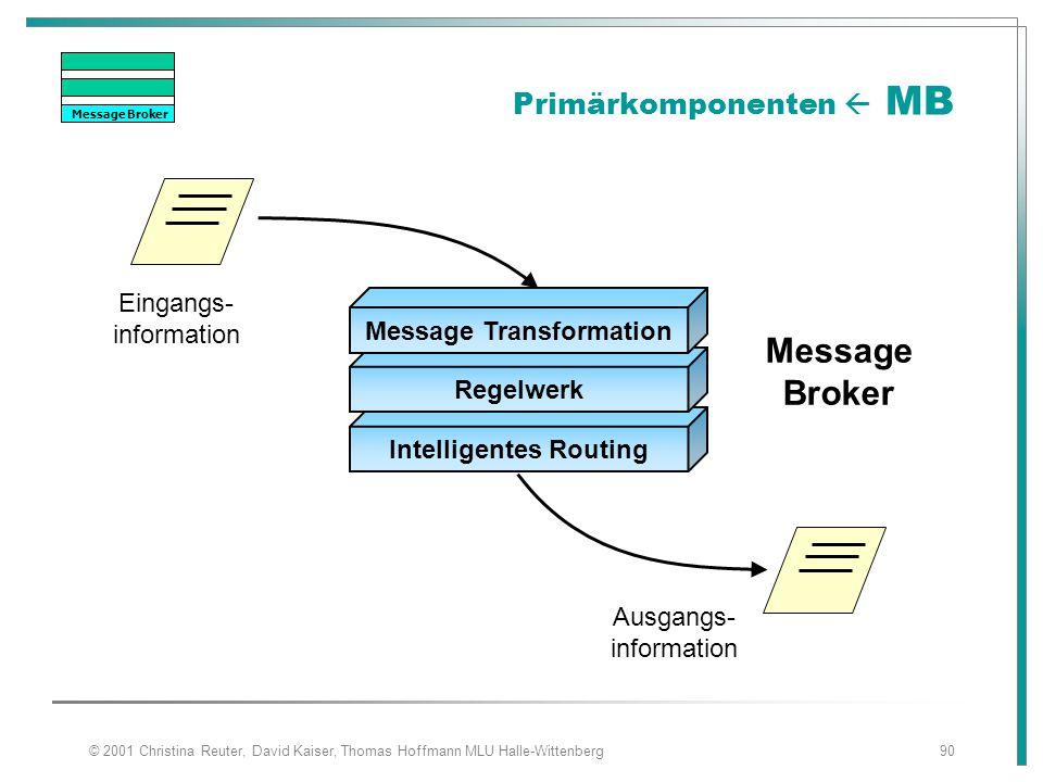 © 2001 Christina Reuter, David Kaiser, Thomas Hoffmann MLU Halle-Wittenberg90 Primärkomponenten  MB Intelligentes Routing Regelwerk Message Transform