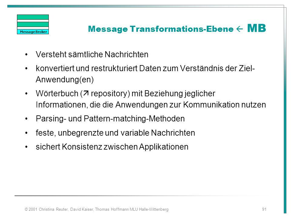 © 2001 Christina Reuter, David Kaiser, Thomas Hoffmann MLU Halle-Wittenberg91 Message Transformations-Ebene  MB Versteht sämtliche Nachrichten konver