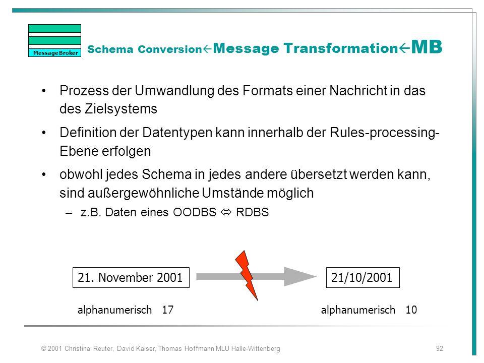 © 2001 Christina Reuter, David Kaiser, Thomas Hoffmann MLU Halle-Wittenberg92 Schema Conversion  Message Transformation  MB Prozess der Umwandlung d