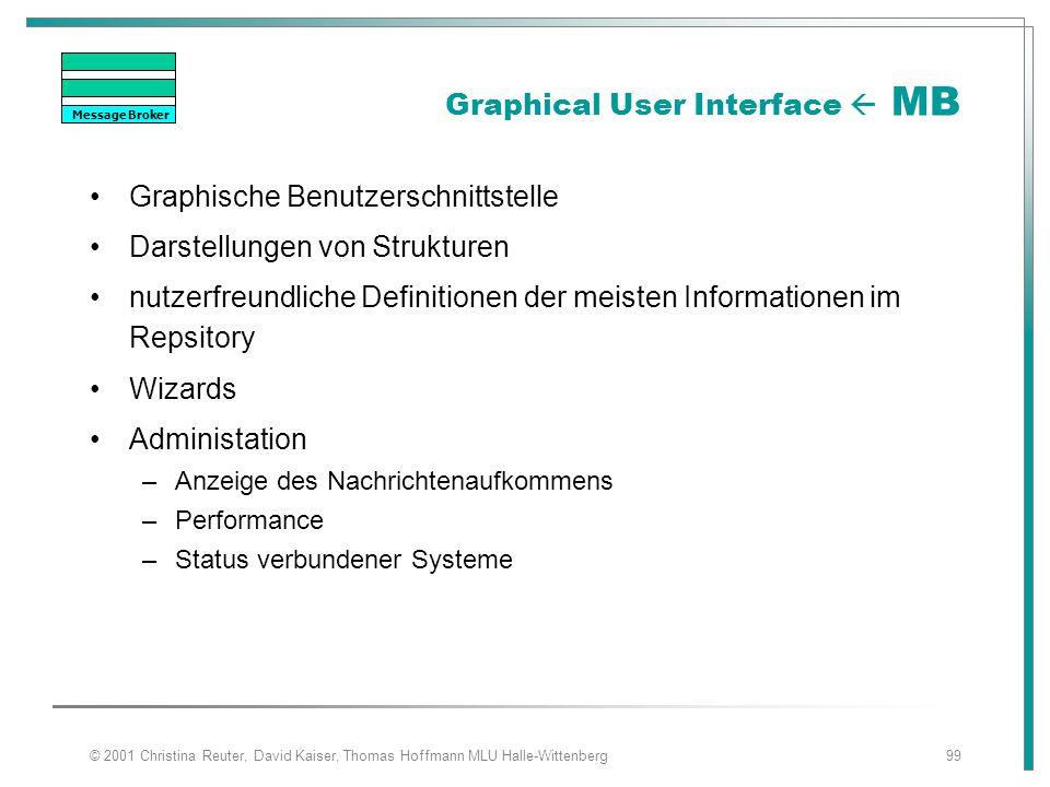 © 2001 Christina Reuter, David Kaiser, Thomas Hoffmann MLU Halle-Wittenberg99 Graphical User Interface  MB Graphische Benutzerschnittstelle Darstellu