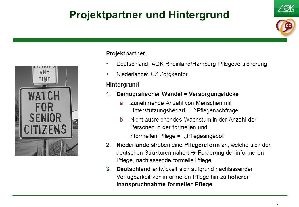 Projektpartner und Hintergrund Projektpartner Deutschland: AOK Rheinland/Hamburg Pflegeversicherung Niederlande: CZ Zorgkantor Hintergrund 1.Demografi