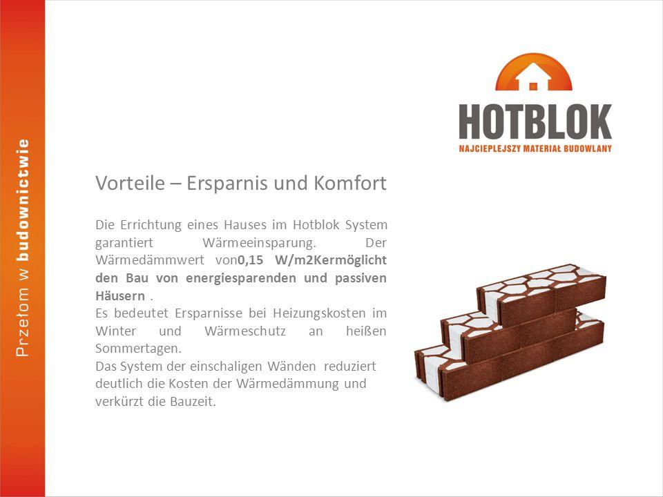 Die Errichtung eines Hauses im Hotblok System garantiert Wärmeeinsparung.