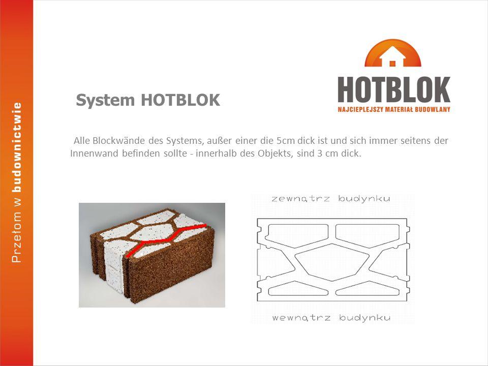Wir empfehlen die Anwendung von fertigen Thermoisolierungsmörtel.