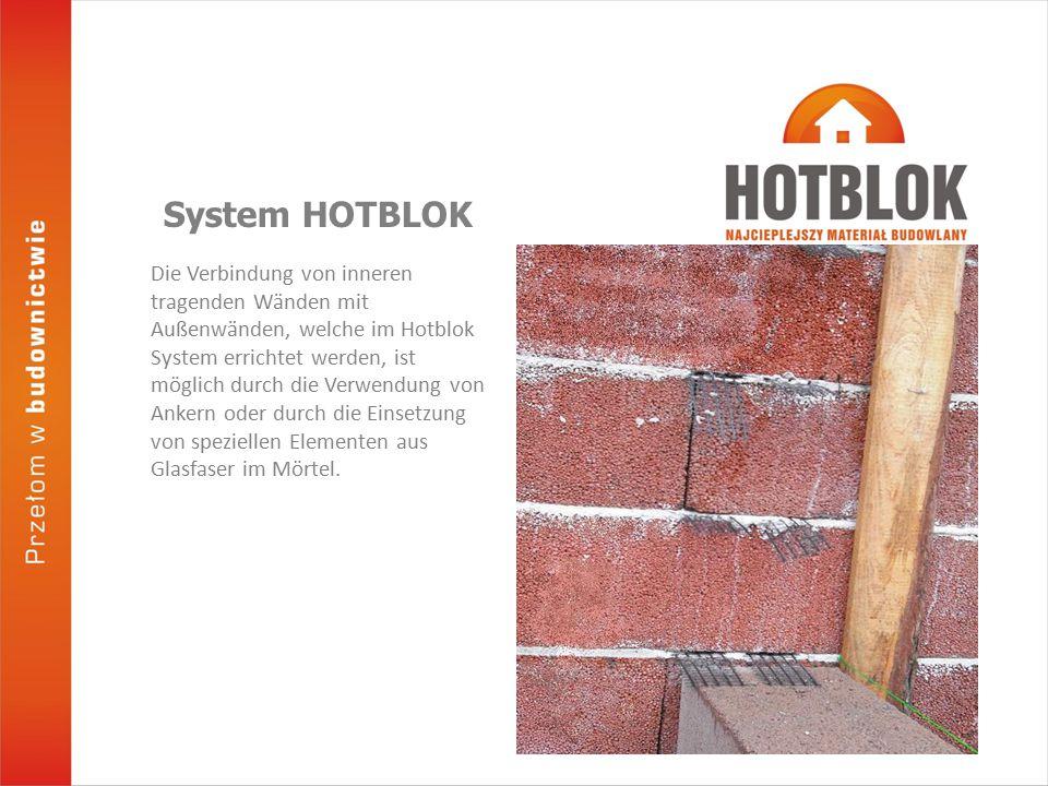 Im Mai 2011 erhielt das Hotblok- System das Zertifikat des Passivhaus Instituts in Darmstadt – Systemlösungen für passiven und energiesparenden Bau.